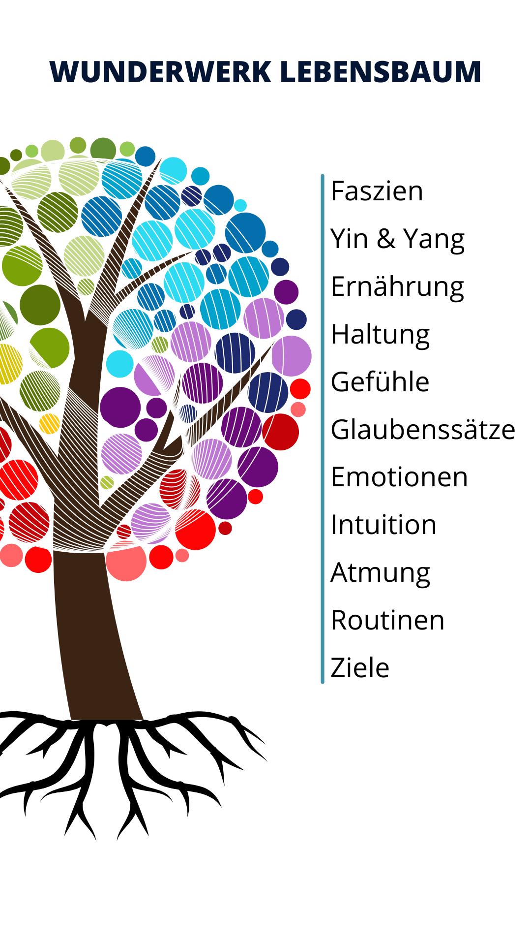 Wunderwerk Lebensbaum Philipp Voß